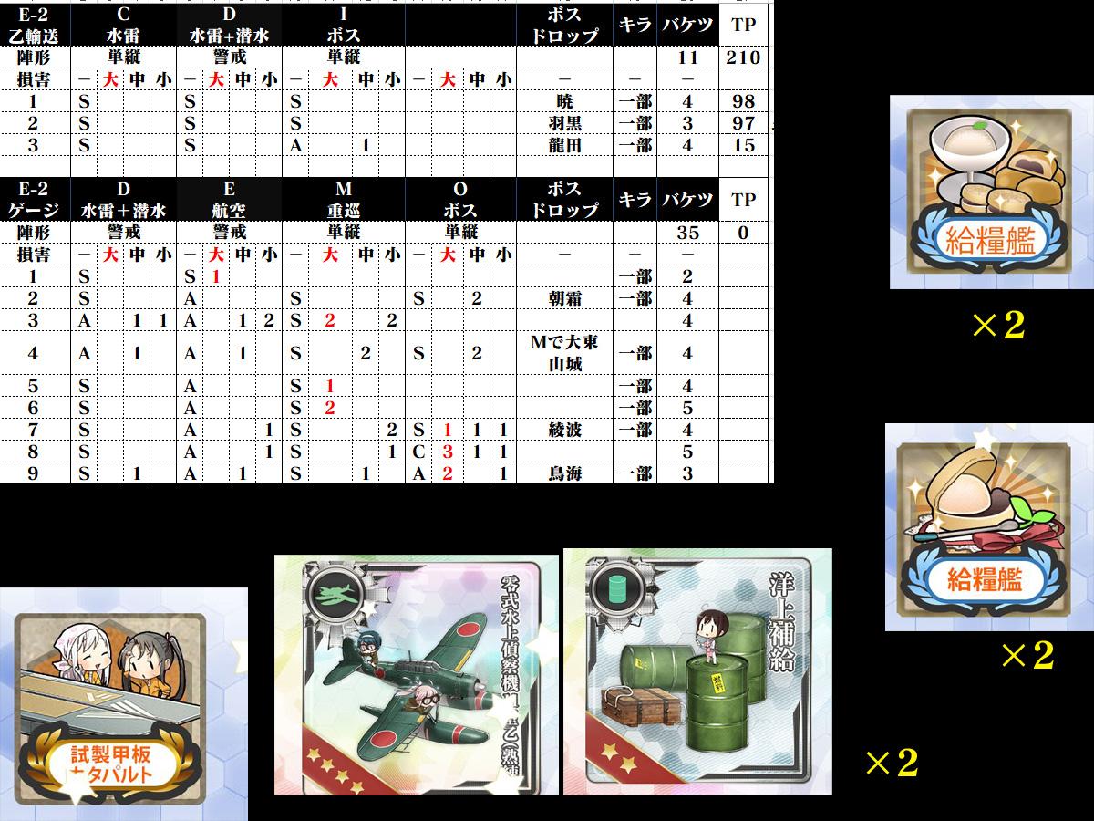 艦これプレイ記-1513