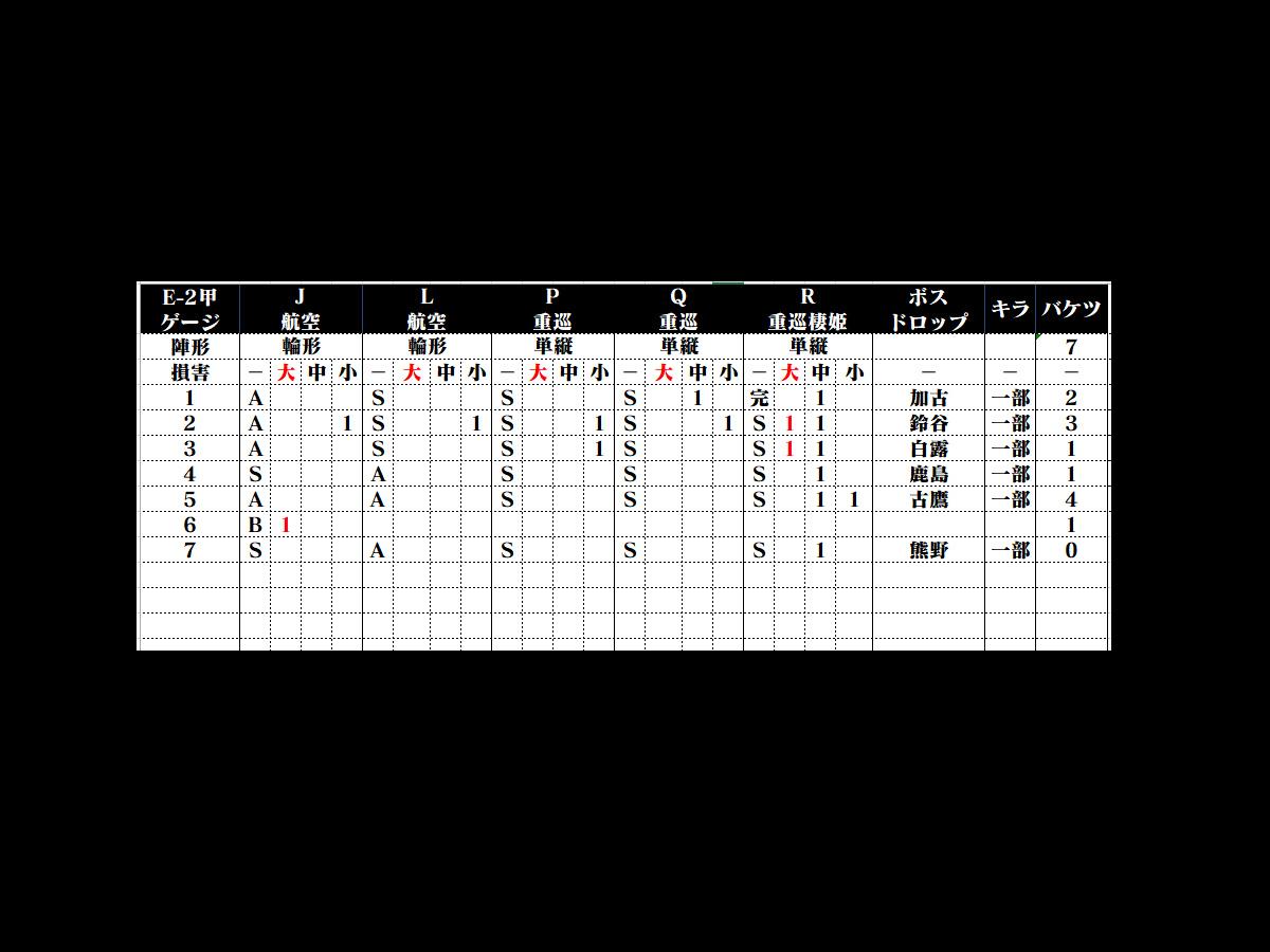 艦これプレイ記-1738