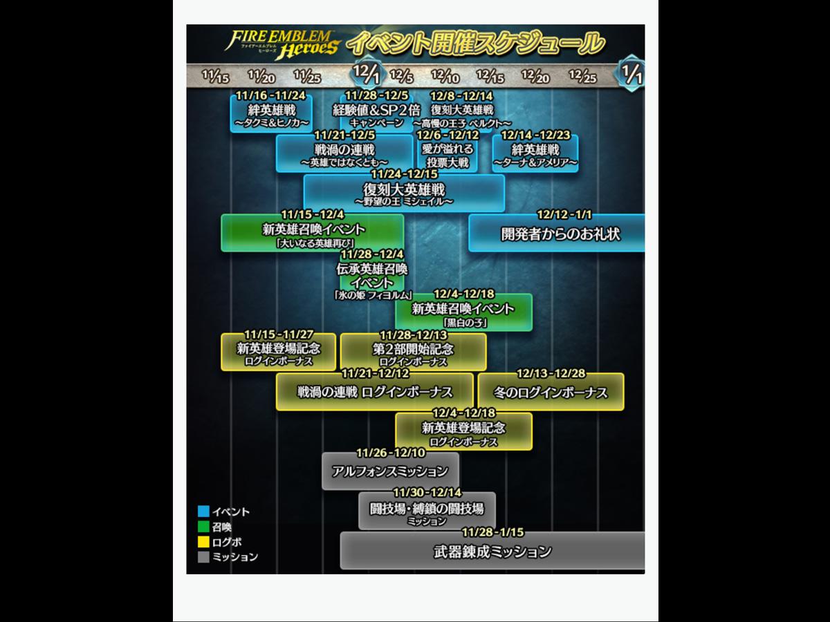 ファイアーエムブレムヒーローズプレイ記-0134