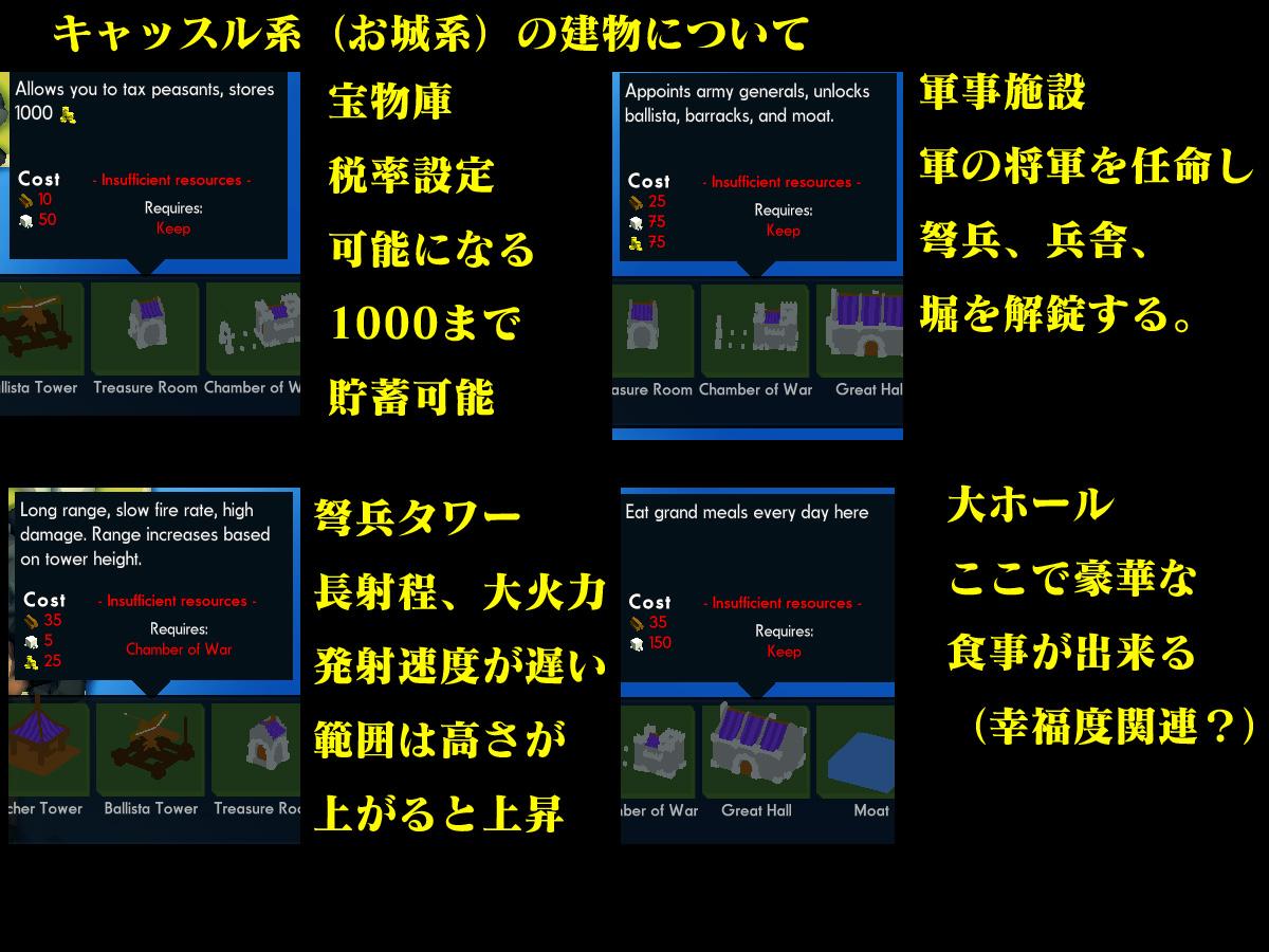 Kingdoms and Castlesプレイ記-0016