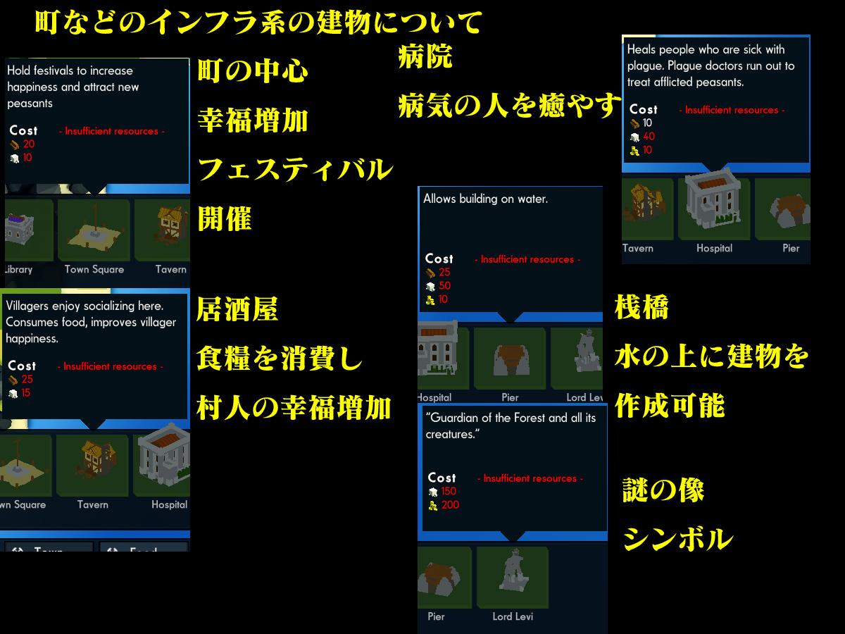 Kingdoms and Castlesプレイ記-0022